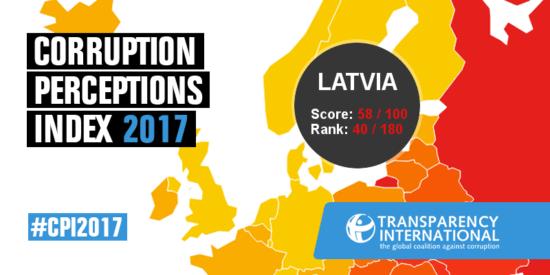 Latvia CPI 2017