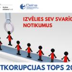 AICINĀM PIEDALĪTIES DELNAS 2020. GADA PRETKORUPCIJAS NOTIKUMU TOPA VEIDOŠANĀ